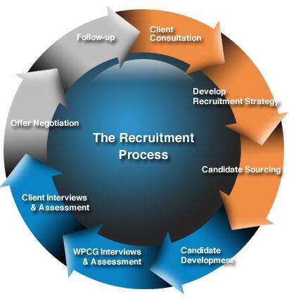 Recruitment-Process_1