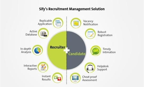 Recruitment_Management